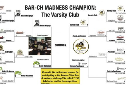 BAR-CH MADNES CHAMPION: The Varsity Club