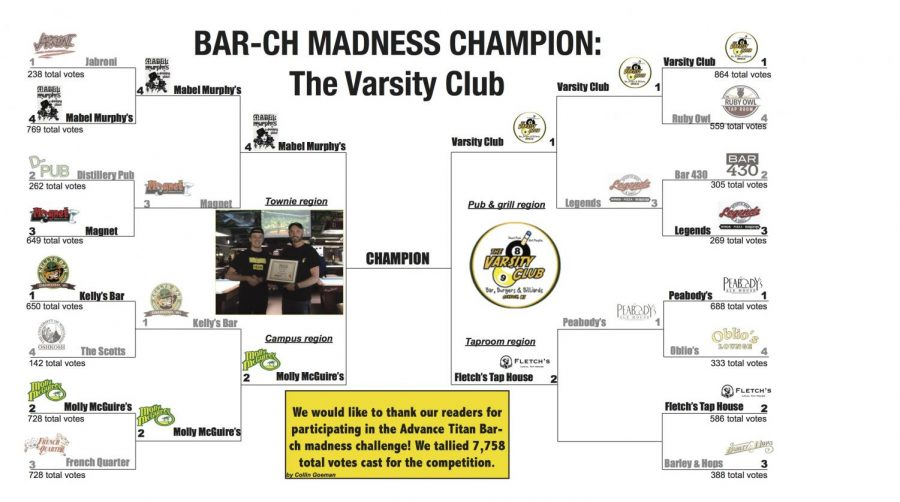 BAR-CH MADNES CHAMPION: The Varsity Club
