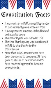 Constitution Facts Picture
