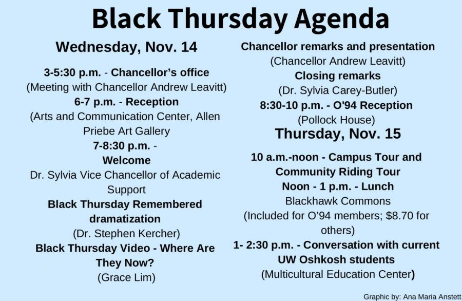 UWO+to+host+Black+Thursday+Remembered%3A+50+years+later
