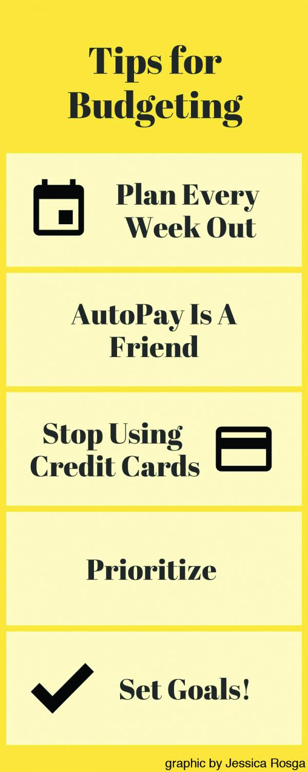 Tips for Budgeting graphic