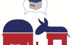 Q&A with College Republicans, Democrats
